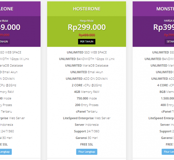 Hoster, Hosting Terbaik Indonesia dengan Garansi Uang Kembali